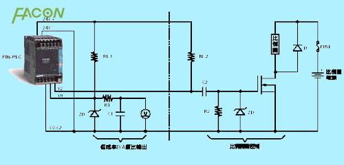 fbs-plc低成本d/a输出与比例阀控制fbs-plc提供之4点硬件高速脉波